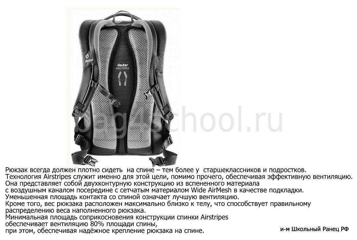 Рюкзак Deuter Giga EL midnight-navy выгодно купить в интернет-магазине Школьный Ранец